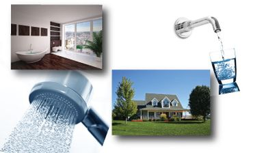 Residential Water Filter Systems